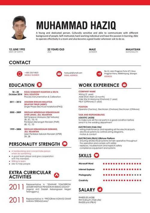 Contoh Cv Mahasiswa Bahasa Inggris Yang Baik Dan Benar 2020