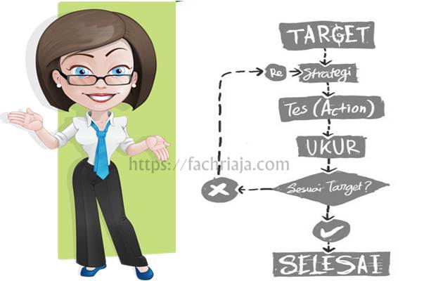 Apa Itu Strategi Bisnis Dalam Manajemen
